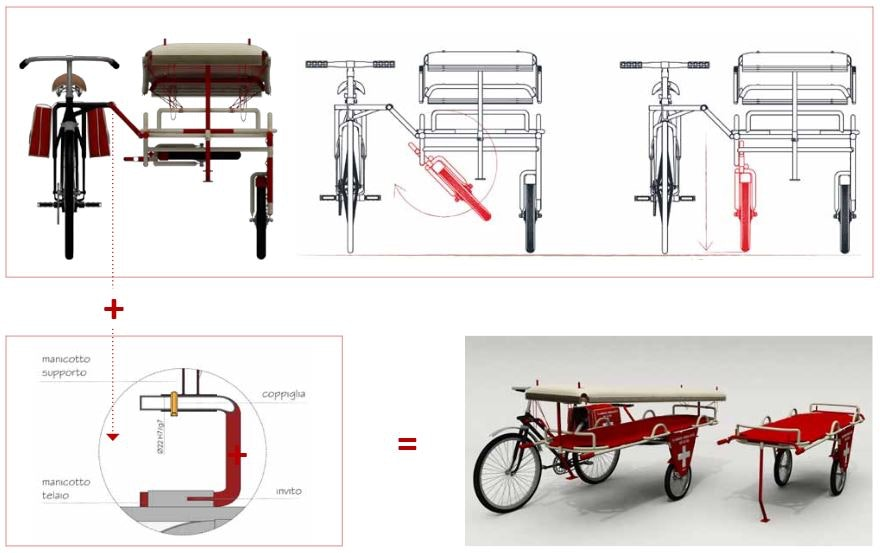 1445368073307381 bike ambulance