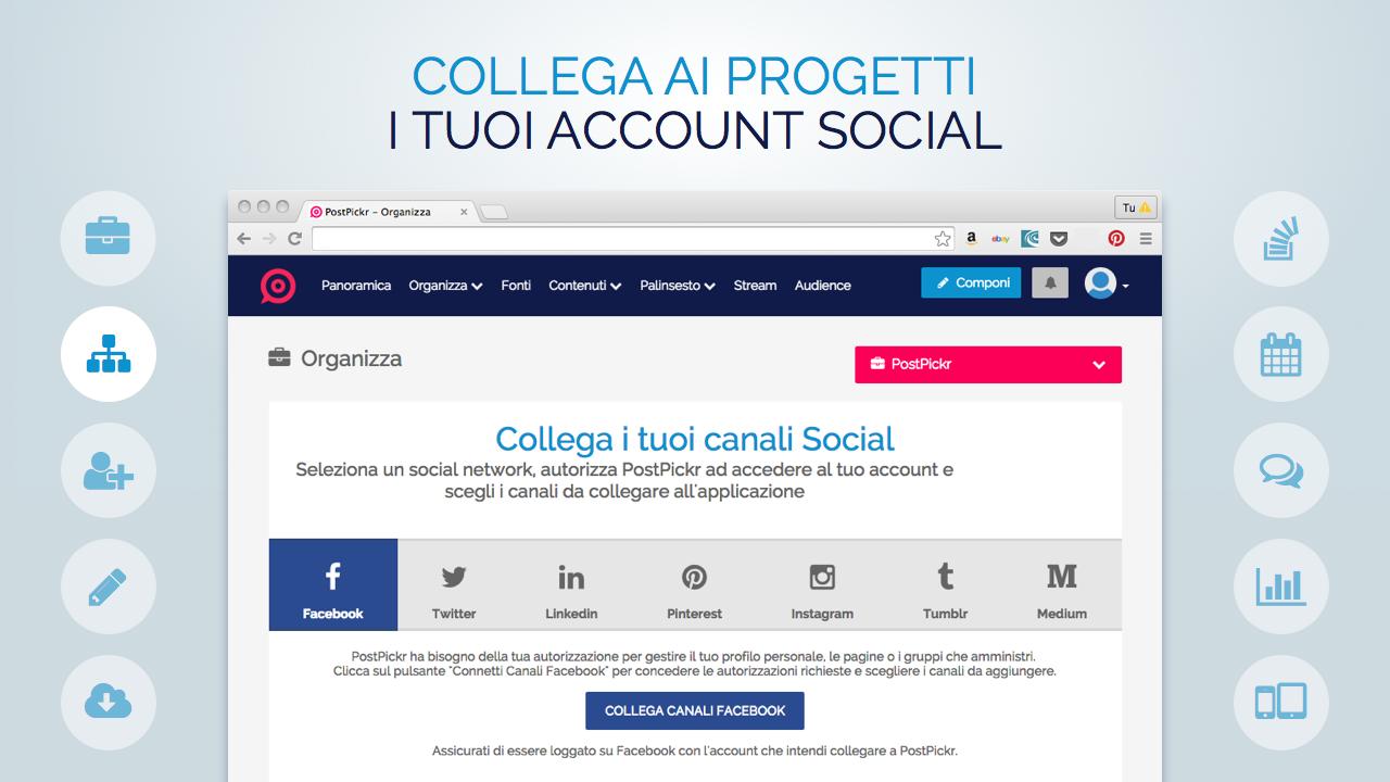 Collegare il social network rapporti di datazione di denaro