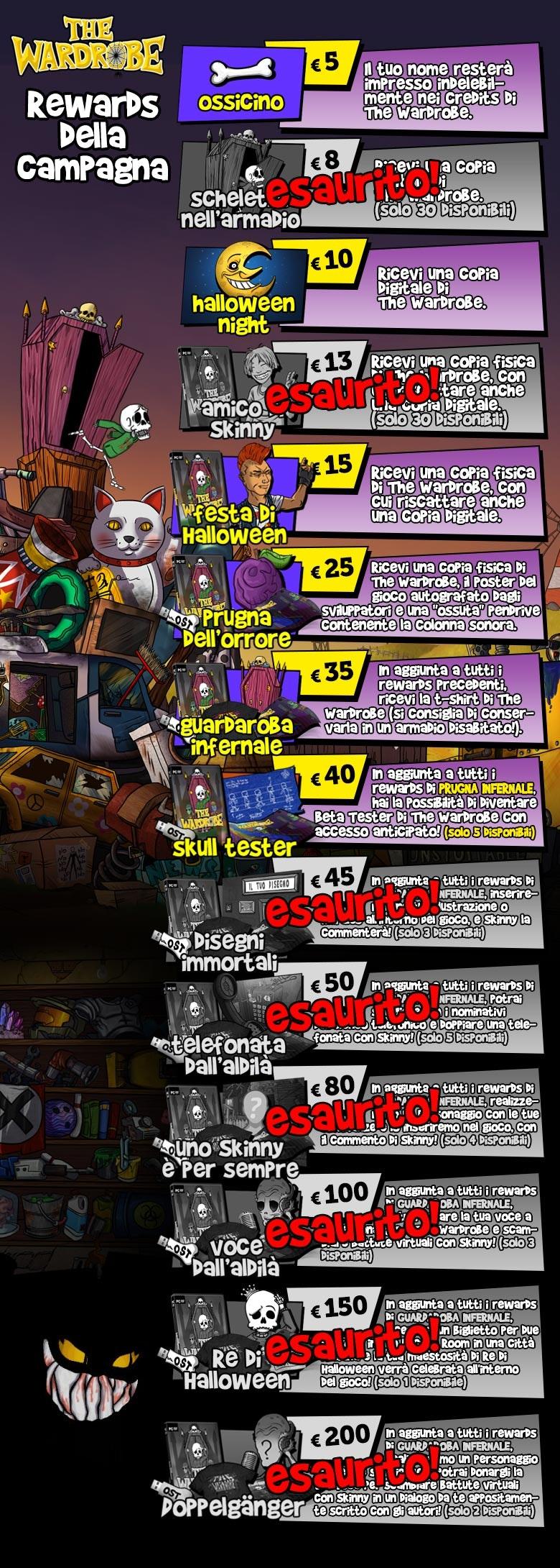 1449240095898854 rewards all4
