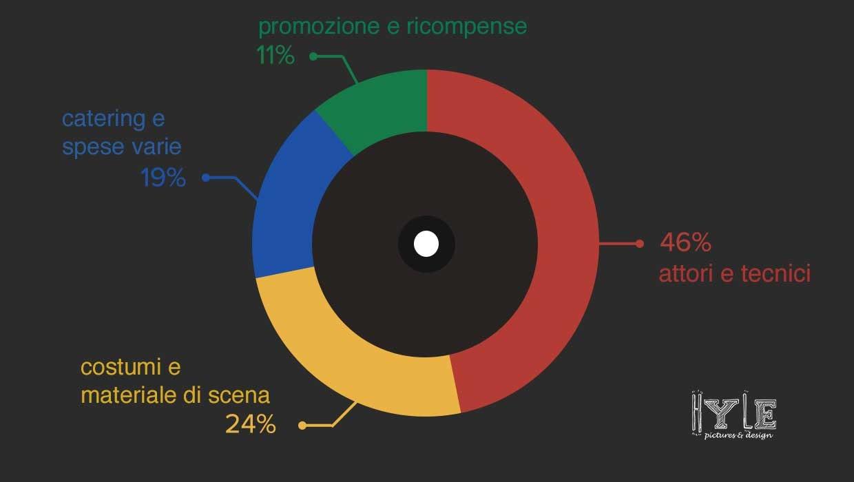 1456479078429055 infografica crowd