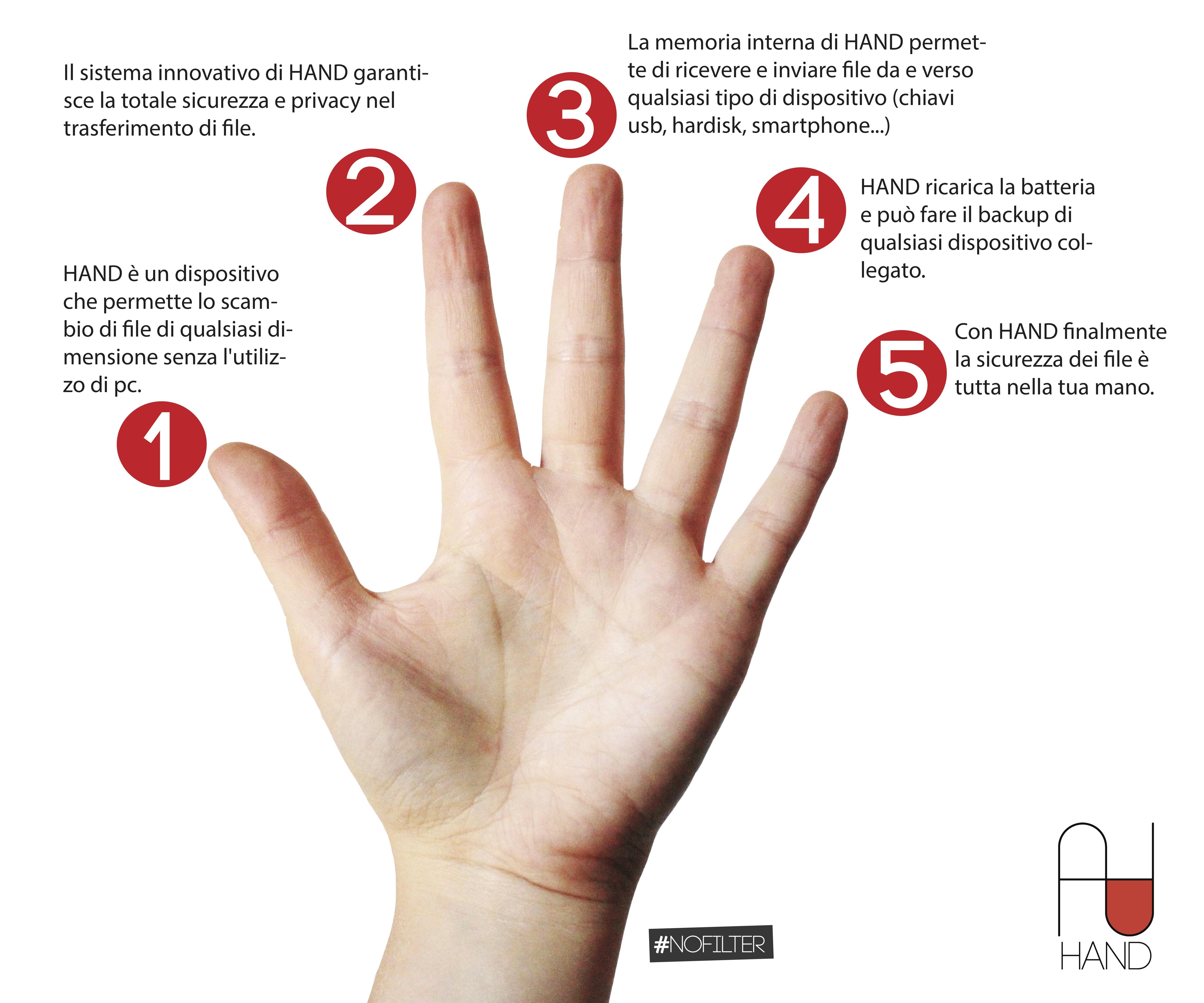 1475245260724832 info hand 3
