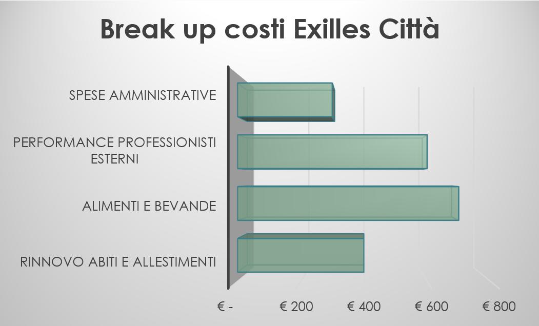 1490367098939580 break up costi ec