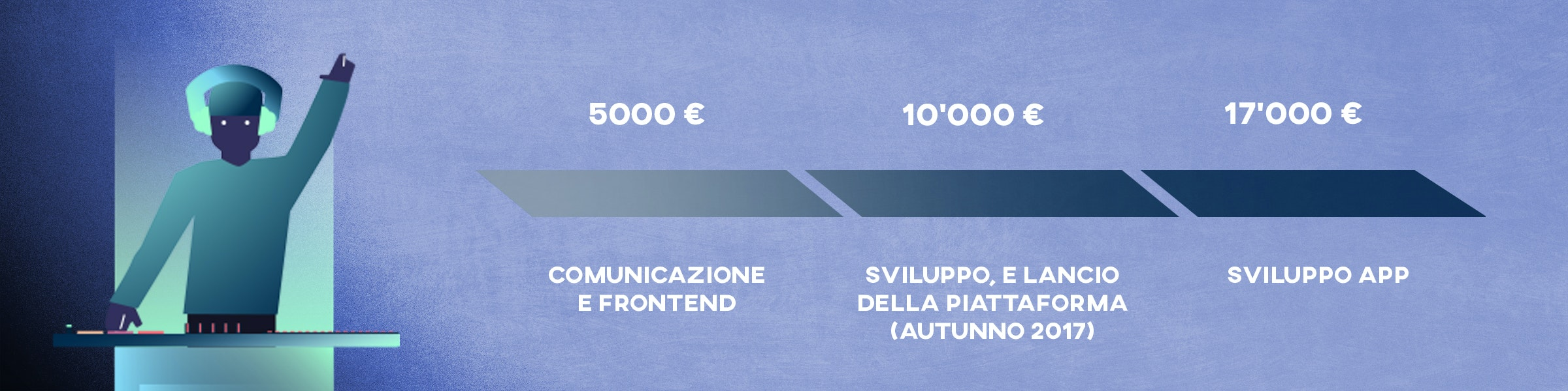 1497539894327533 banner autunno social