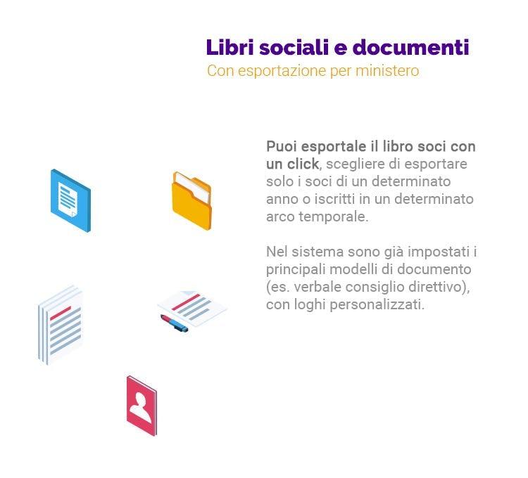 1536764434598107 4.libri sociali documenti hydra terzo settore