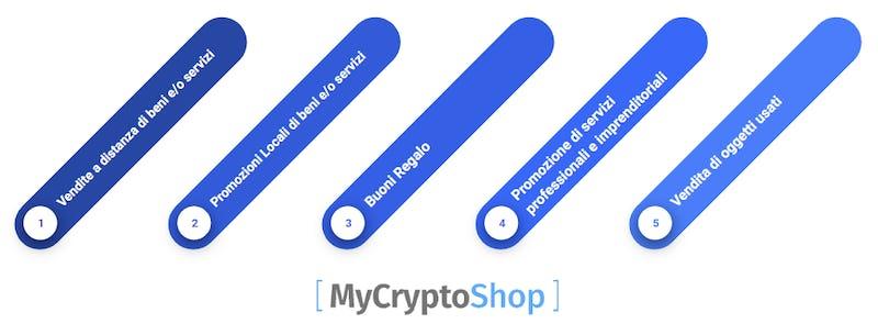 1539647038291562 shop00