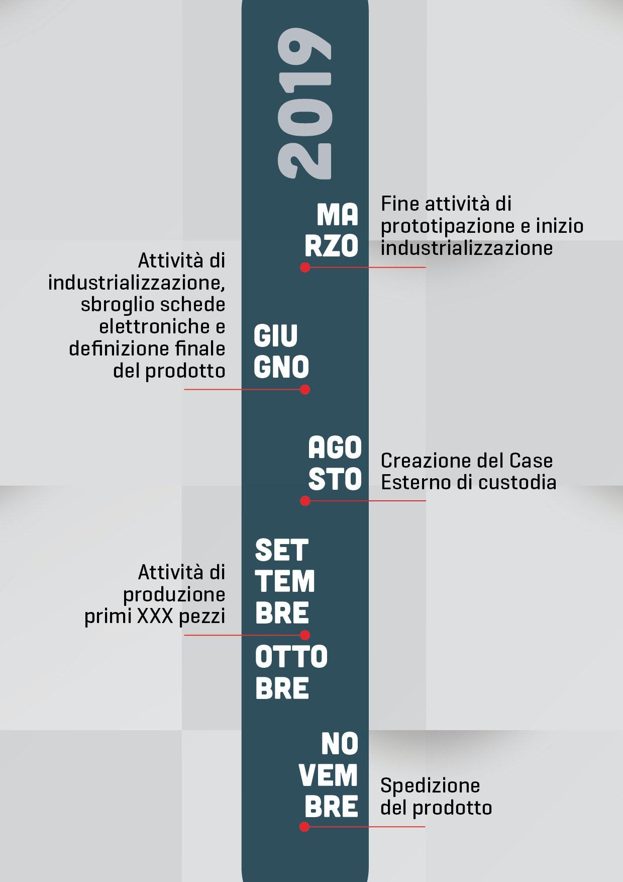 1547680003285362 ambrogio infografiche 02