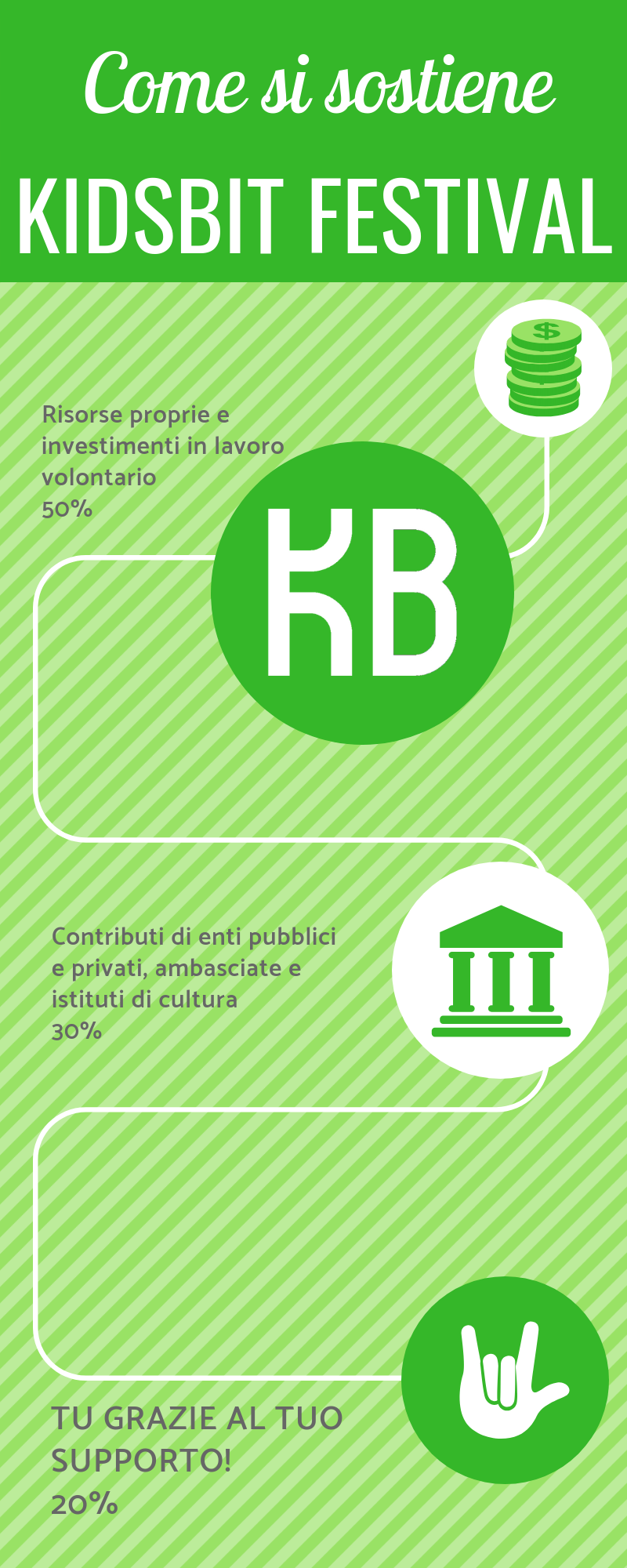 1549560774567701 infografica budget generale