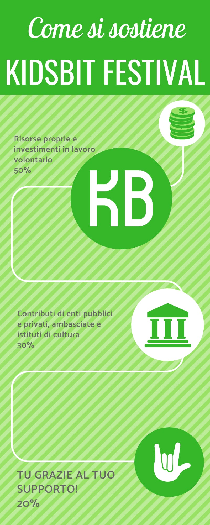 1549560774567701 infografica budget generale