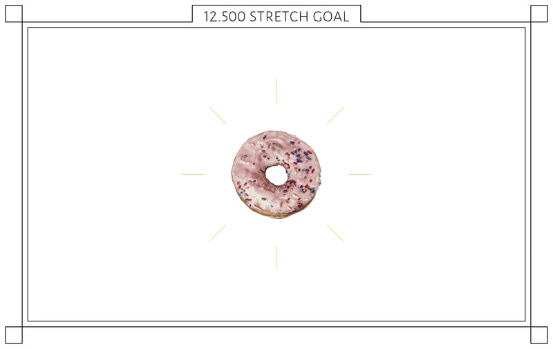 1552667679877576 stretch goal