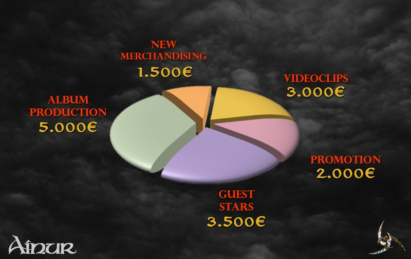1570115840832677 percorso crowdfunding 2 eng