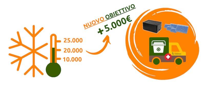 1609145176906869 banner banco alimentare 4